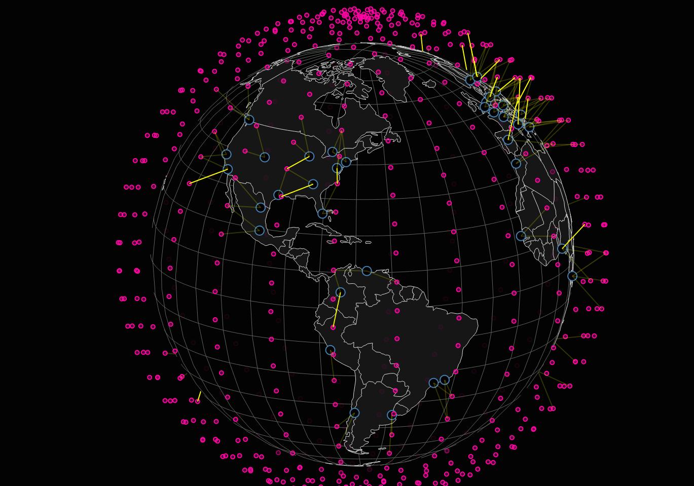 satellitenetwork