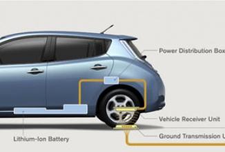 Nissan lucrează la un sistem de încărcare wireless pentru automobilele electrice, vrea să ne scape de cabluri