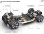 Imagini oficiale Audi h-tron Quattro Concept