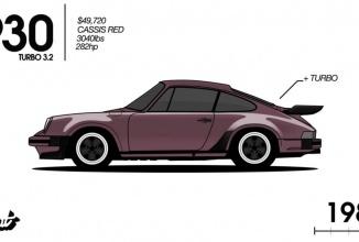50 de ani de evoluţie a seriei Porsche 911 condensaţi într-un clip de 1:25 minute (Video)