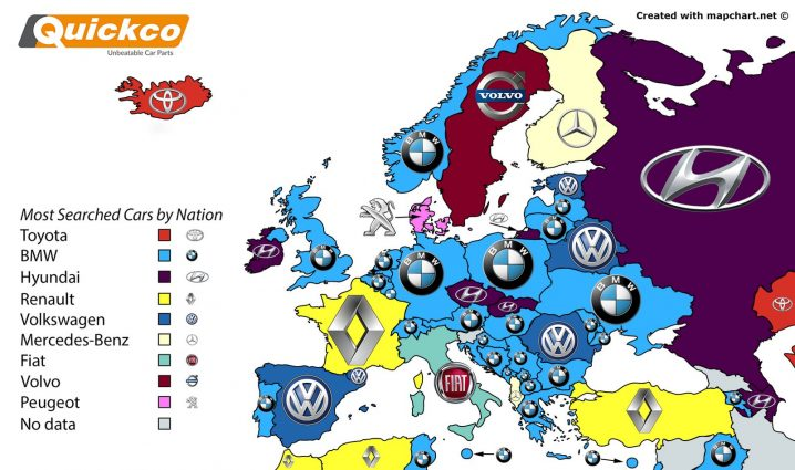 Google most searched car brands - Europe