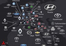 Dacia este cea mai cumpărată maşina în 5 ţări de pe glob; Iată care sunt acestea!